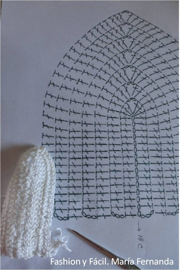 Como hacer copa de top a crochet paso a paso todo - Ideas para hacer ganchillo ...