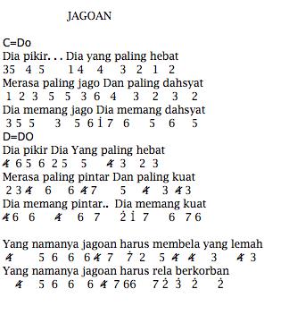 Not Angka Pianika Lagu Sherina Feat Derby Romero Jagoan (Ost Petualangan Sherina)