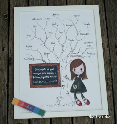 Árbol huellas maestra