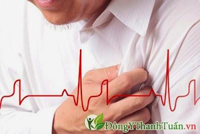 Đau lồng ngực dấu hiệu trào ngược dạ dày thực quản