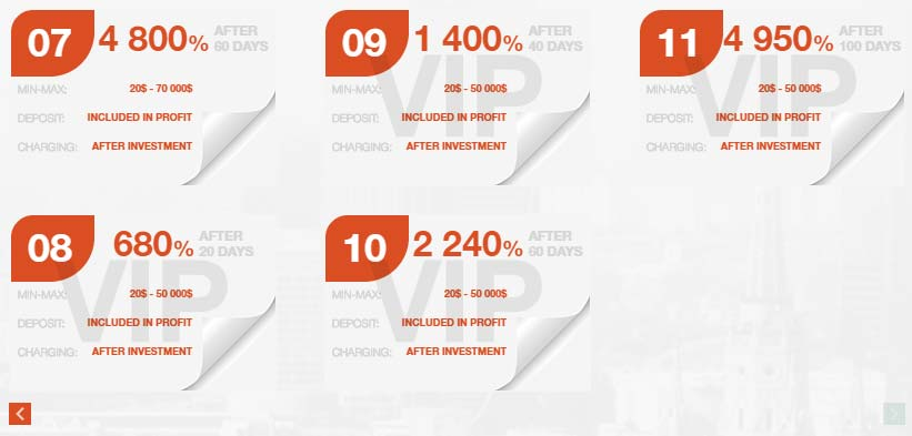 Инвестиционные планы Cryptonia 2