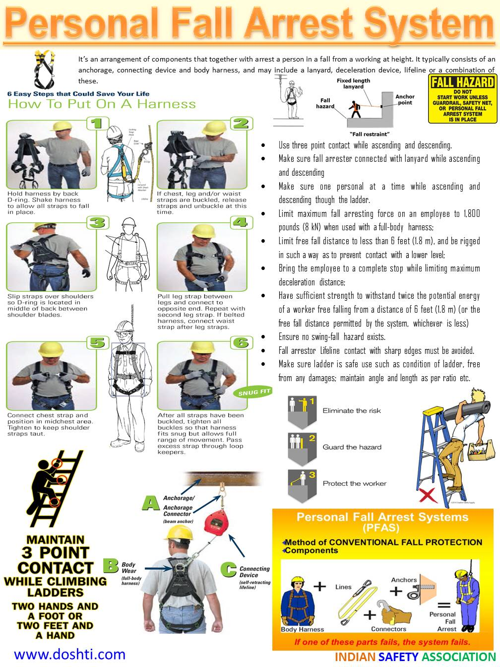 Safety Harness Double Lanyard Guide And Troubleshooting Of Wiring B5 Passat Diagram Xenon Fall Arrest System Elsavadorla With Shock Absorber Price