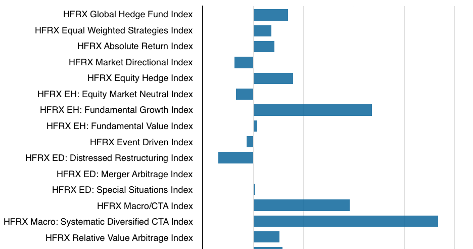 Kcs Fund Strategies Inc Disciplined Fund Of Hedge Funds