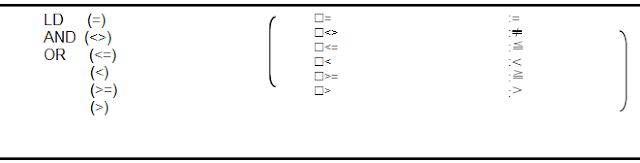 Instruksi Perbandingan 16 Bit BIN di PLC Mitsubishi