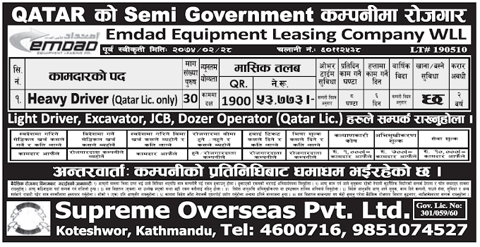 Jobs in Qatar for Nepali, Salary Rs 53,773