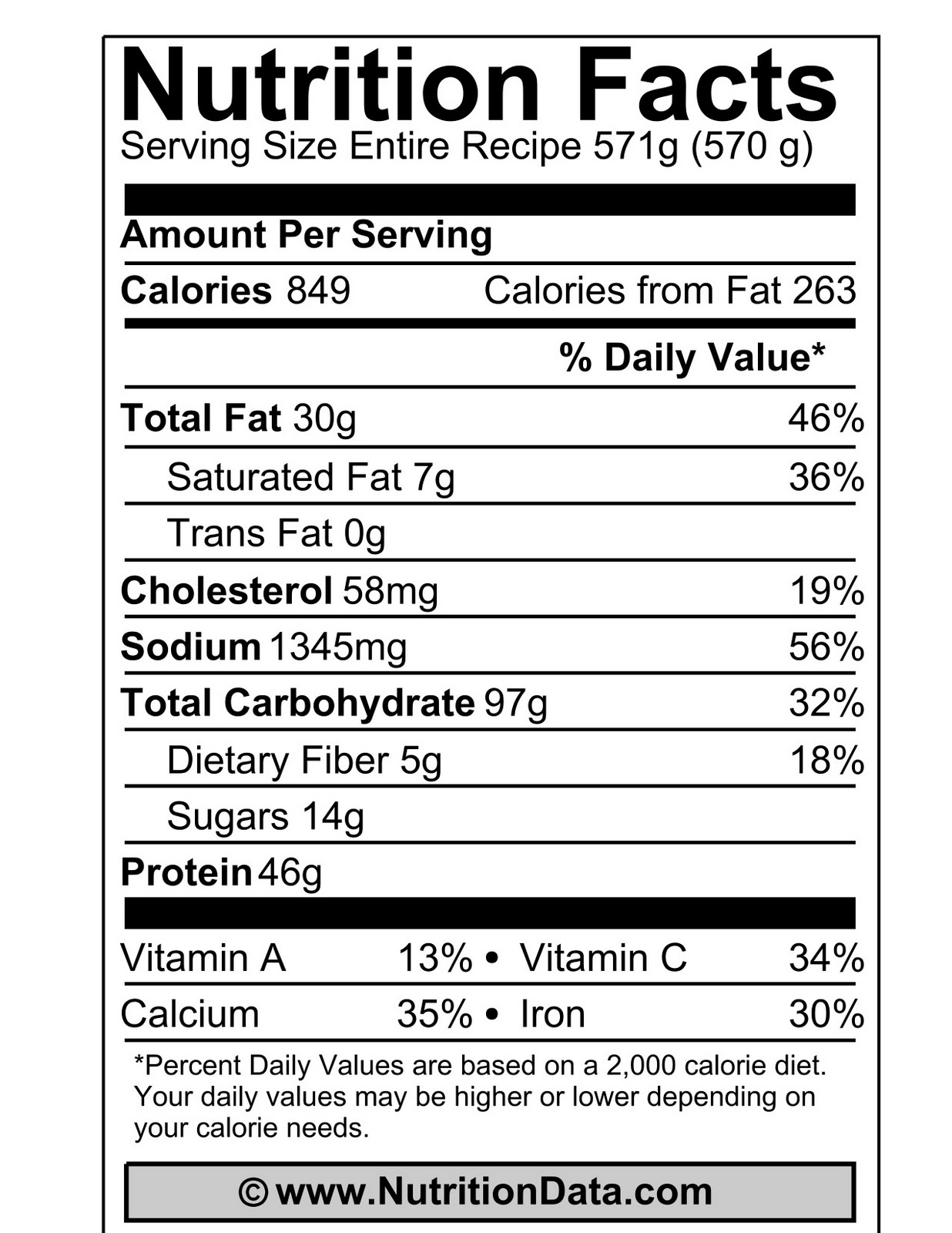 cottage cheese fritters bhajia rh thevegfusion com nutrition data kroger cottage cheese self nutrition data cottage cheese