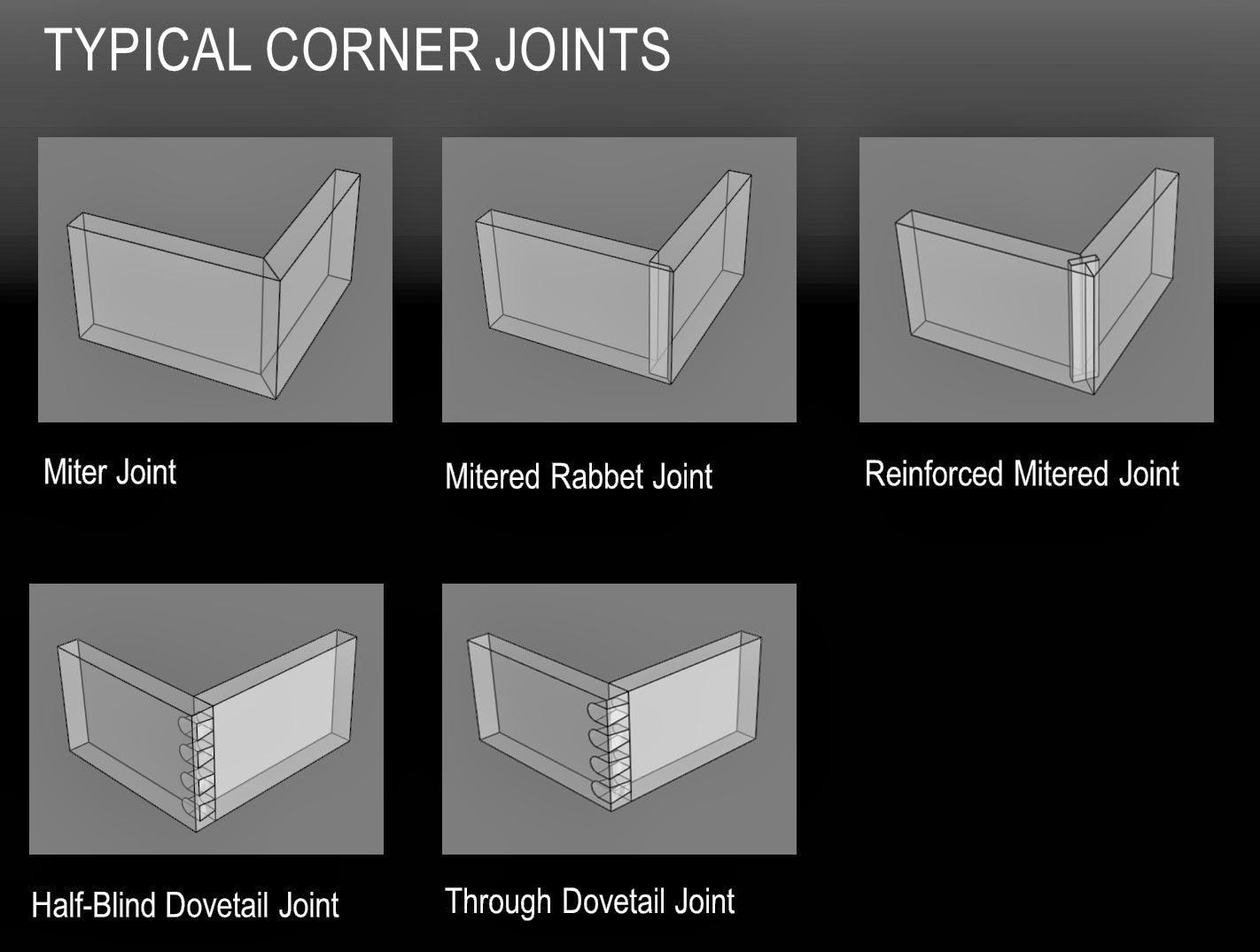 frame joints
