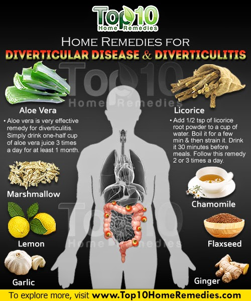 Home Remedies For Diverticular Disease And Diverticulitis