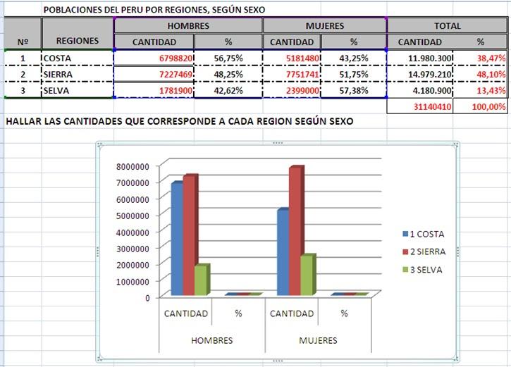 1 Bimestre Odria Hoja 11 Graficando Estadísticas Con