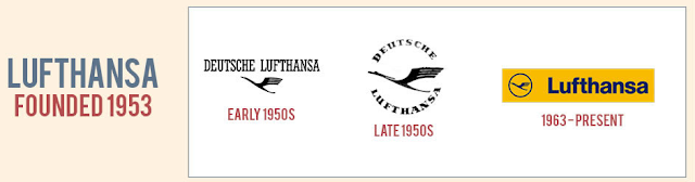 lufthansa airlines logo evolution