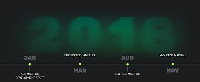 Game Machine ICO Indonesia, project yang menyatukan antara gamer, advertiser dan industri game