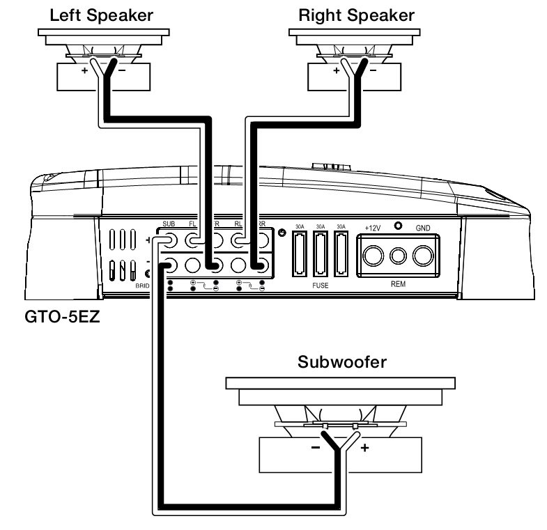 wiring subwoofers home theater