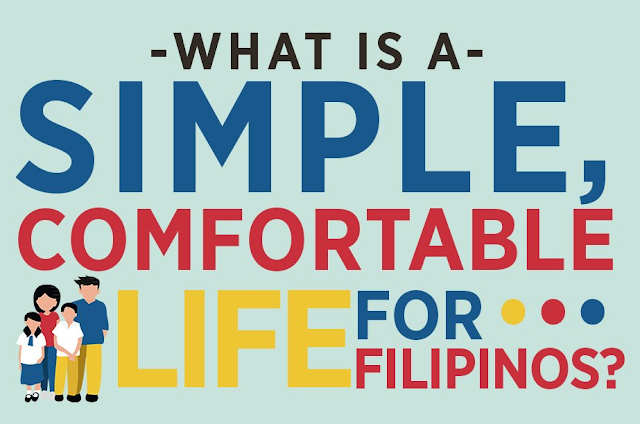 Here's how much money you need to live a simple. comfortable life in the PH