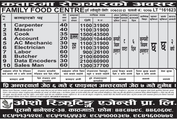 Free Visa & Free Ticket, Jobs For Nepali In Qatar, Salary -Rs.1,04,400/