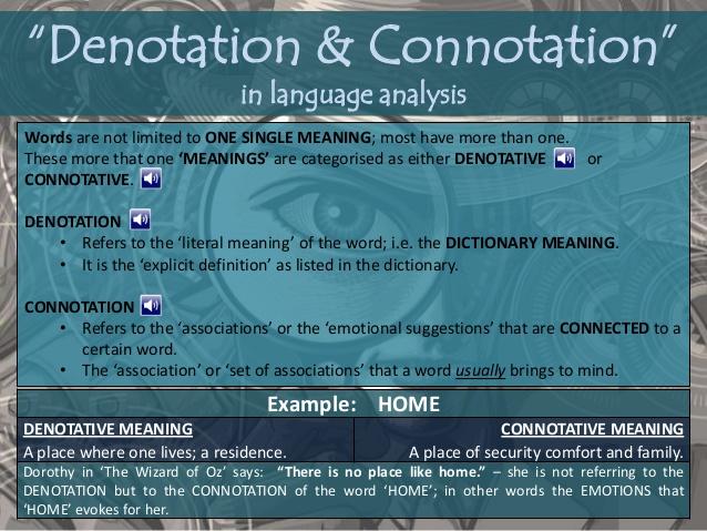 Connotation Denotation And Implication Semantics
