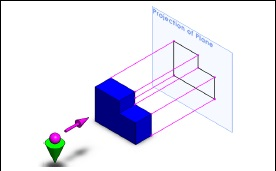 First angle method | www.enggarena.net