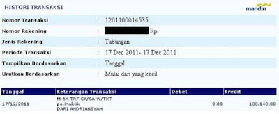 indonesianklik, ptc