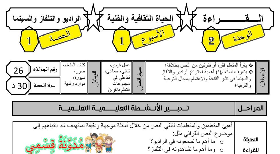 جذاذات الجديد في اللغة العربية للمستوى الرابع الوحدة الثالثة