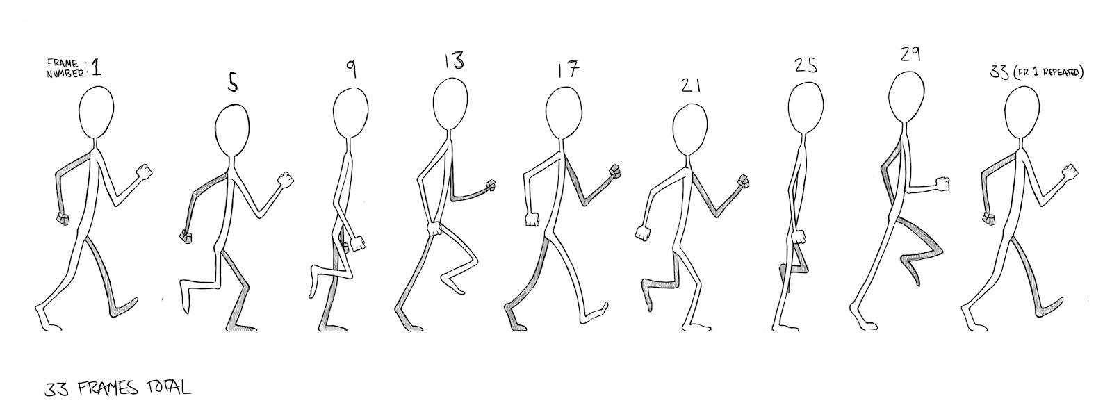 Unique Mlp Walk Cycle Frames Adornment - Ideas de Marcos ...