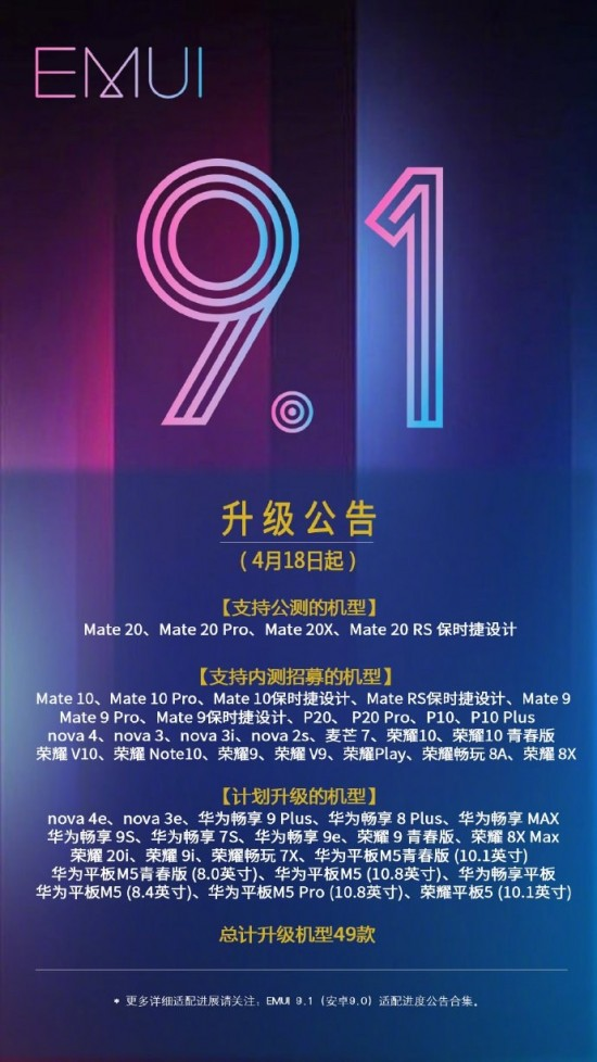 List of Huawei and Honor Smartphones Receiving EMUI 9.1