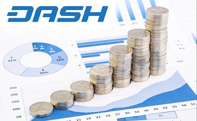 DASH price predictions 2018
