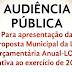 Água Doce: Município realiza Audiência Pública para debater a Lei Orçamentária Anual