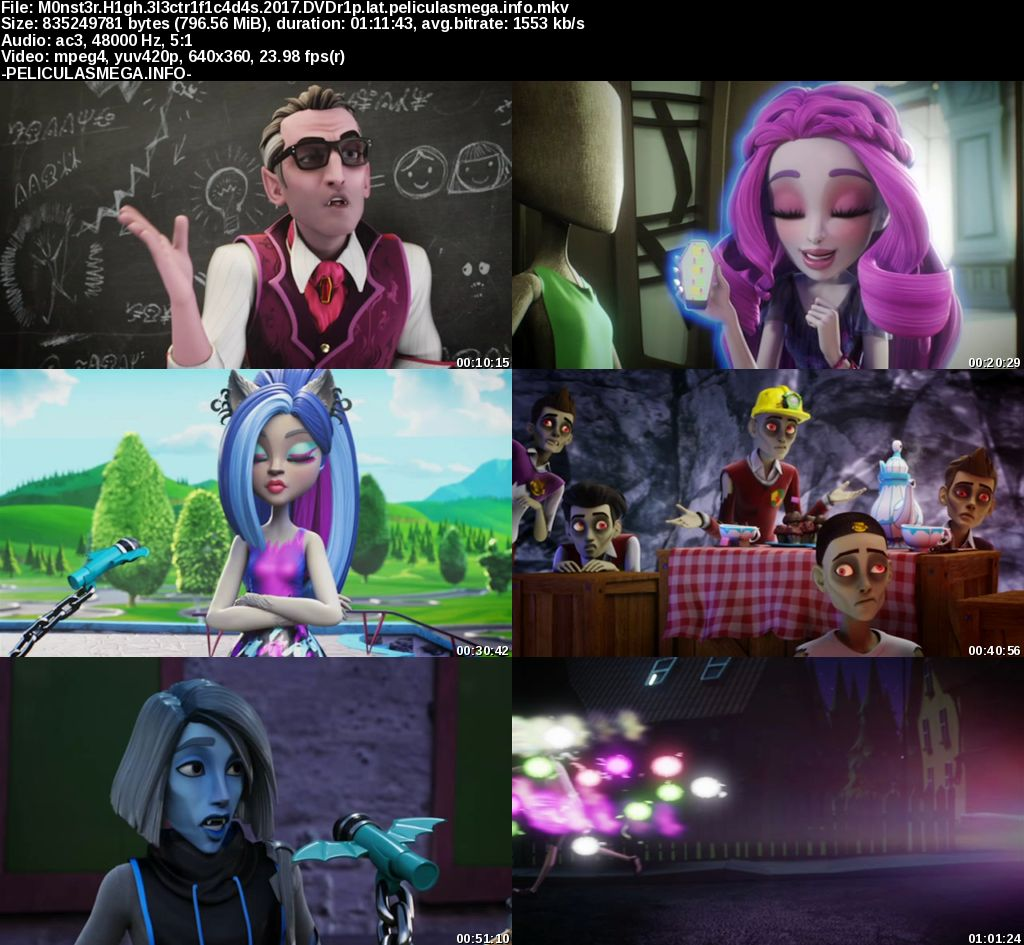 Descargar Monster High: Electrificadas Latino por MEGA.