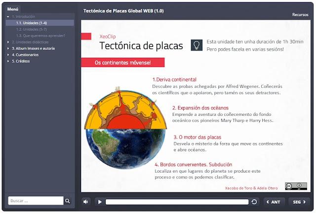 Material interactivo de XeoClip de acceso abierto en la web