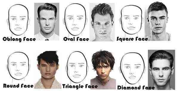 Choose perfect haircut according to face shape. Men\'s Guide ...