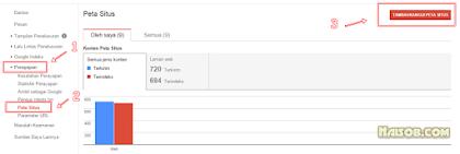 Cara Submit Sitemap Blog Ke Google Webmaster Tools Terbaru