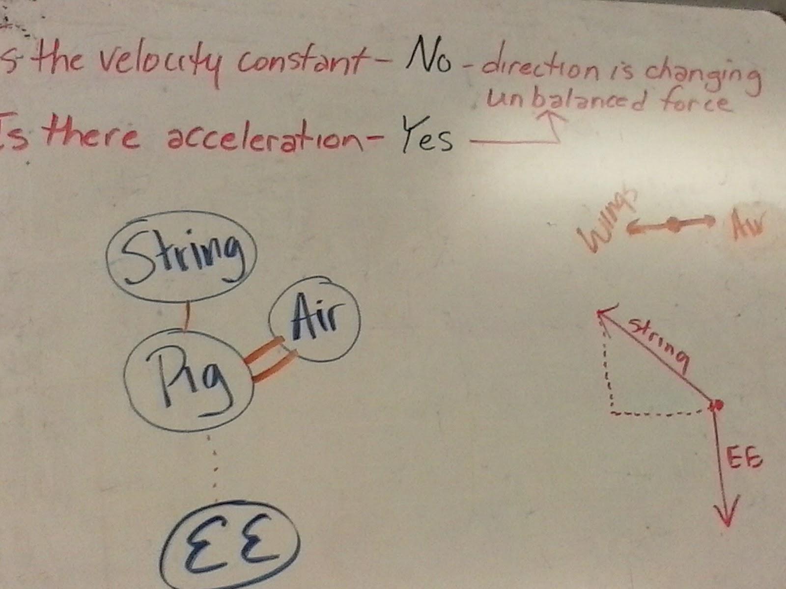 Rockford Physics