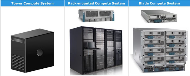 Compute Systems (servers) categories