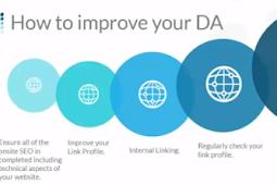 Cara meningkatkan Domain Authority dengan mudah dan cepat