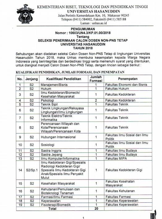 Lowongan 20 Dosen Non-PNS Tetap Universitas Hasanuddin Makassar