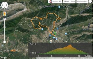 track Negrillon Nigth Trail
