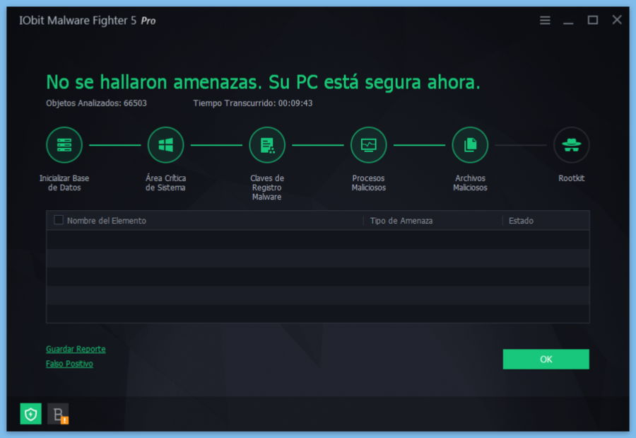 IObit Malware Fighter 5 Análisis Sistema