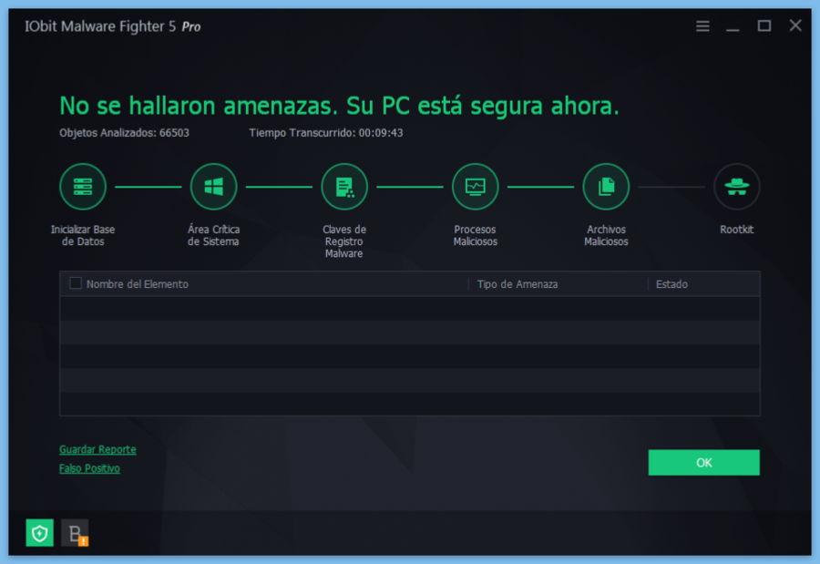 IObit Malware Fighter 5 Análisis Sistema