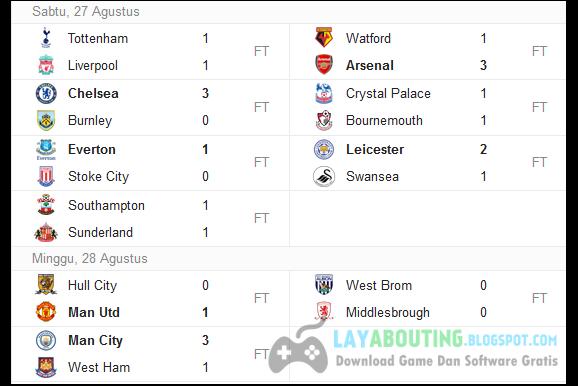 Jadwal & Hasil Klasemen Liga Inggris 2016/2017
