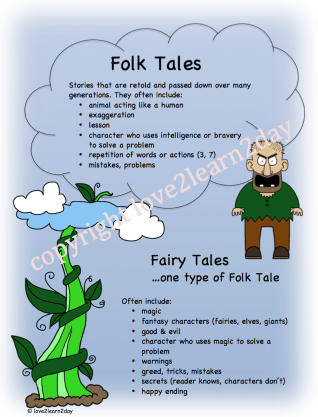 List of fairy tales