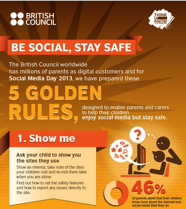 The 5 Golden Rules for Kids Online Safety | Educational ...