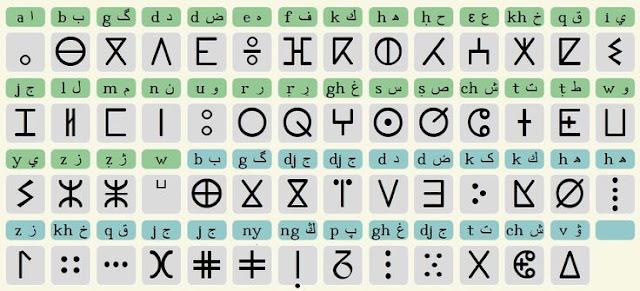 Język berberyjski