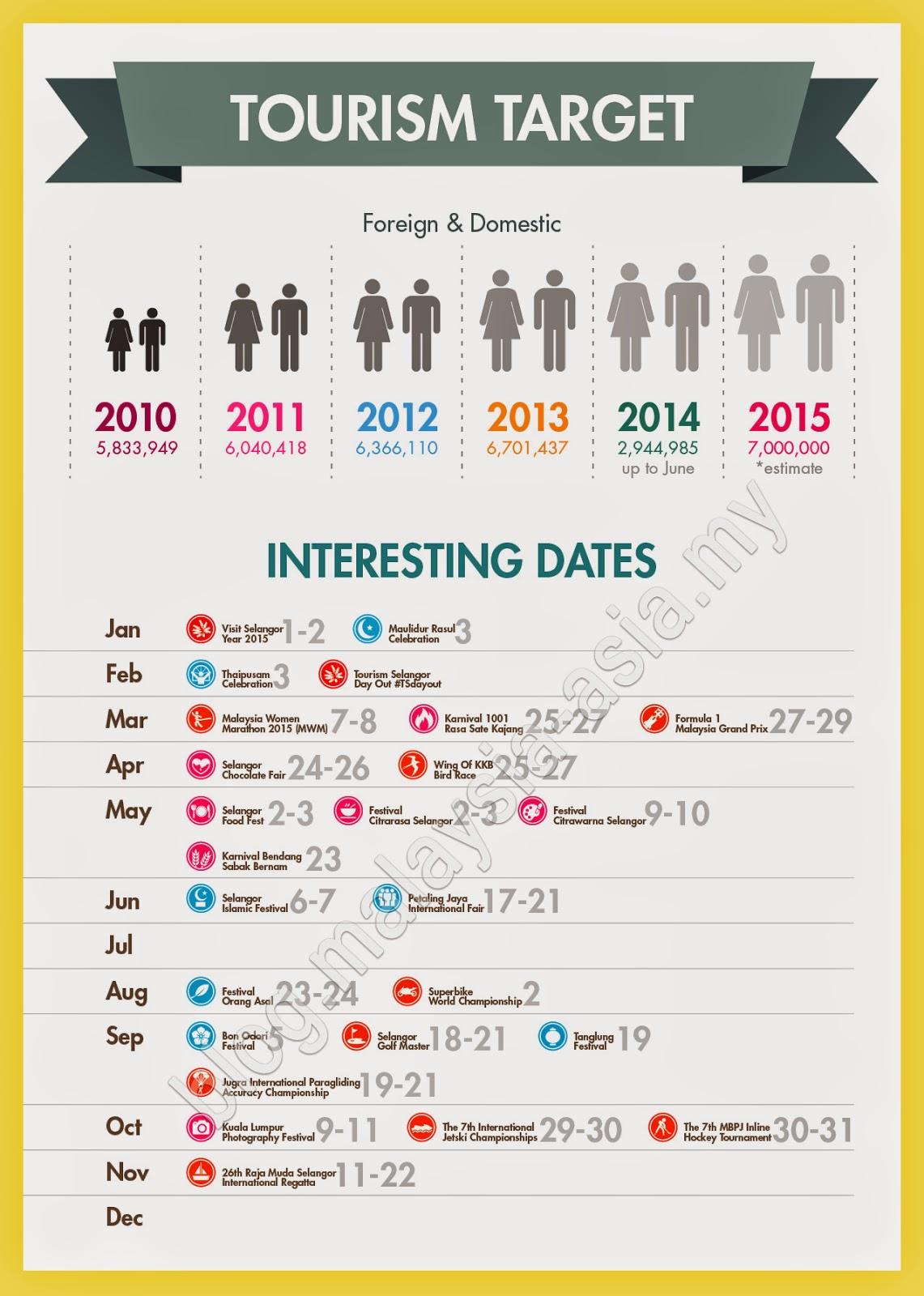 Visit Selangor Year 2015 Events Calendar