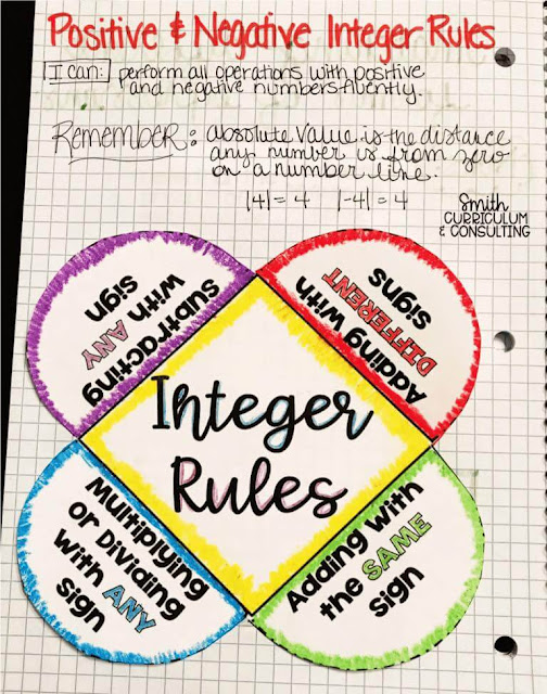 Introducing and teaching integers can be a challenge because middle school students often struggle with the topic.  These THIRTY-FIVE ideas, tips, and activities will help you plan your lessons for this unit.  There are ideas for interactive notebooks, adding and subtracting integers, and multiplying and dividing integers.  Make your unit fun!  #integers #mrseteachesmath #middleschool