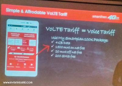 Teknologi VoLTE Dari Smartfren Untuk Generasi Makin Kreatif #Generasi4G