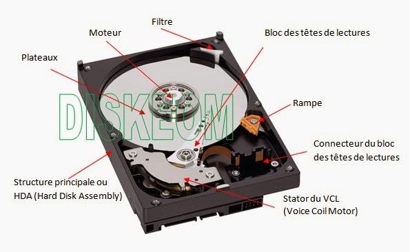 Diskeom savoir sur le disque dur anatomie du disque dur for Disque dur exterieur