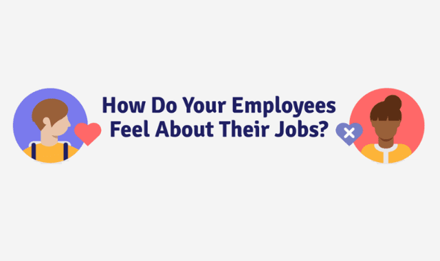 How Do Your Employees Feel About Their Jobs?
