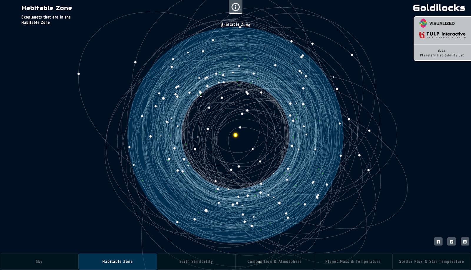 Güneş Sisteminin Gaz Devleri: Meraklı Gerçekler