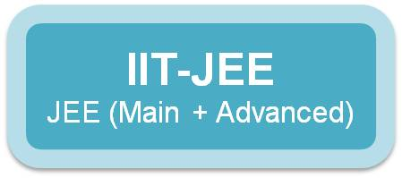 No weightage to Class 12th marks from JEE 2017