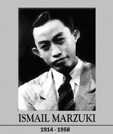 Sejarah Pahlawan Perjuangan Indonesia Ismail Marzuki Dan Abdul Haris Nasution