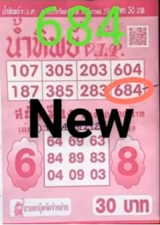 Thailand Lottery VIP Methods For Sixteen January 2019 | Winning Formulas